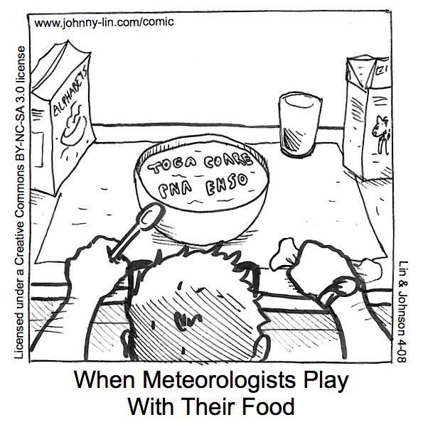 Under the Microscope: Alphabet Soup